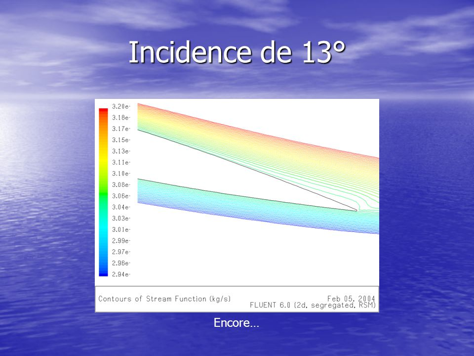 Incidence de 13° Encore…