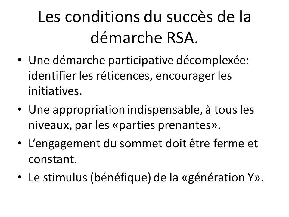 Les conditions du succès de la démarche RSA. Une démarche participative décomplexée: identifier les réticences, encourager les initiatives. Une approp
