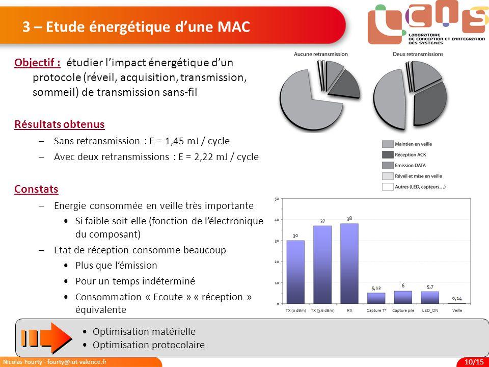 Nicolas Fourty - fourty@iut-valence.fr 10/15 3 – Etude énergétique d'une MAC Objectif : étudier l'impact énergétique d'un protocole (réveil, acquisiti