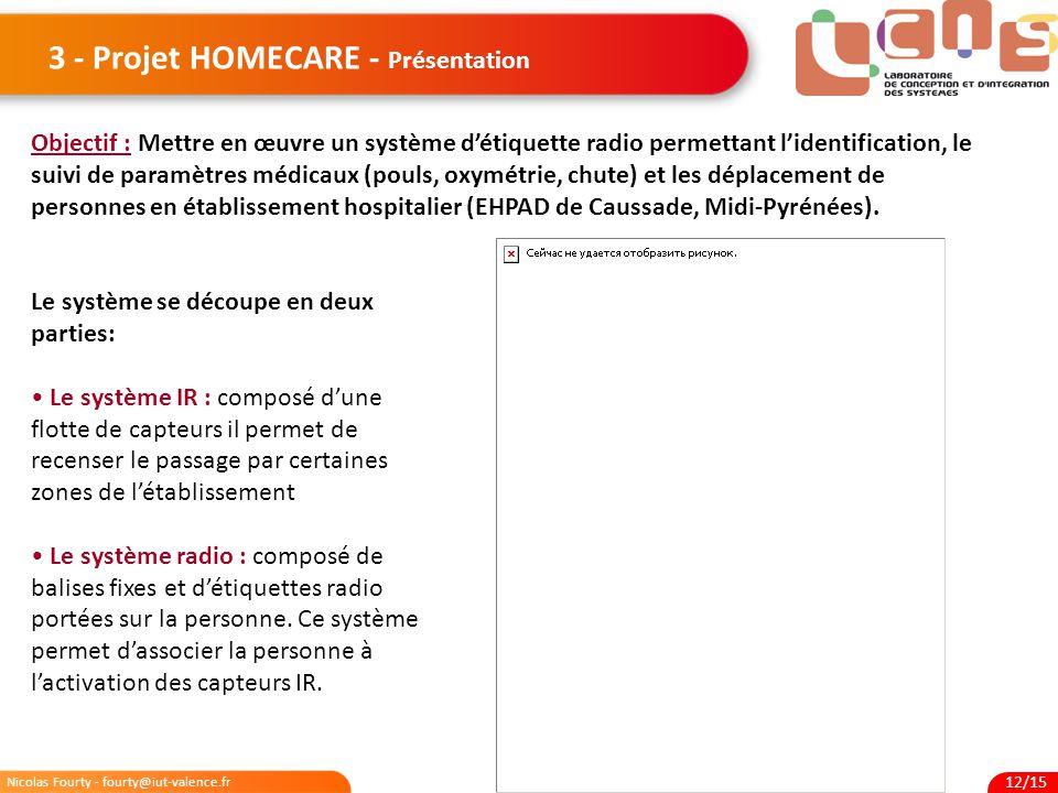 Nicolas Fourty - fourty@iut-valence.fr 12/15 3 - Projet HOMECARE - Présentation Objectif : Mettre en œuvre un système d'étiquette radio permettant l'i