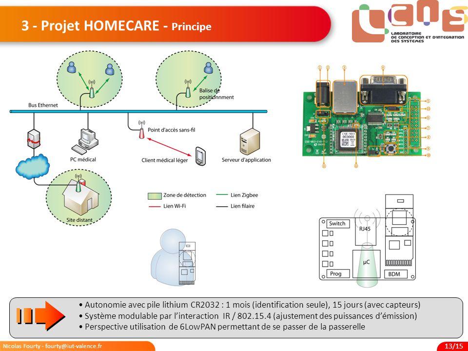 Nicolas Fourty - fourty@iut-valence.fr 13/15 3 - Projet HOMECARE - Principe Autonomie avec pile lithium CR2032 : 1 mois (identification seule), 15 jou