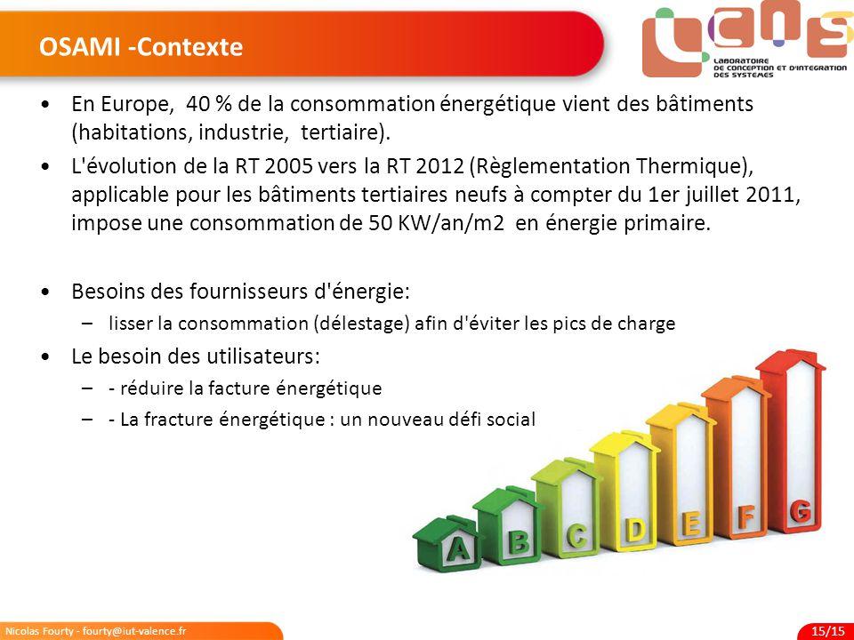 Nicolas Fourty - fourty@iut-valence.fr 15/15 OSAMI -Contexte En Europe, 40 % de la consommation énergétique vient des bâtiments (habitations, industri