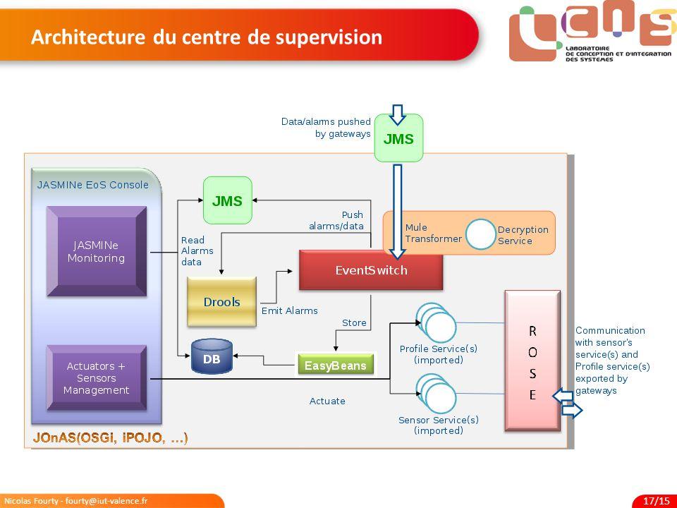 Nicolas Fourty - fourty@iut-valence.fr 17/15 Architecture du centre de supervision