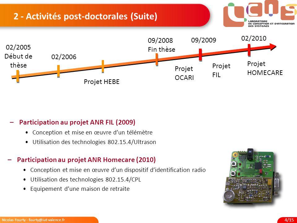 Nicolas Fourty - fourty@iut-valence.fr 4/15 2 - Activités post-doctorales (Suite) –Participation au projet ANR FIL (2009) Conception et mise en œuvre