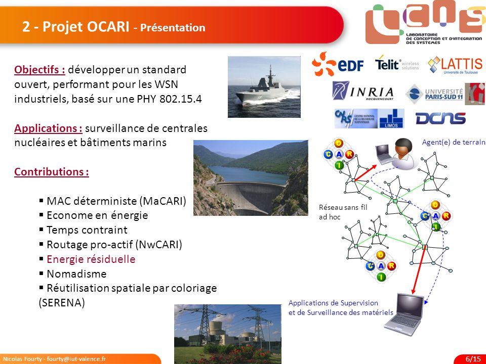 Nicolas Fourty - fourty@iut-valence.fr 6/15 2 - Projet OCARI - Présentation Objectifs : développer un standard ouvert, performant pour les WSN industr