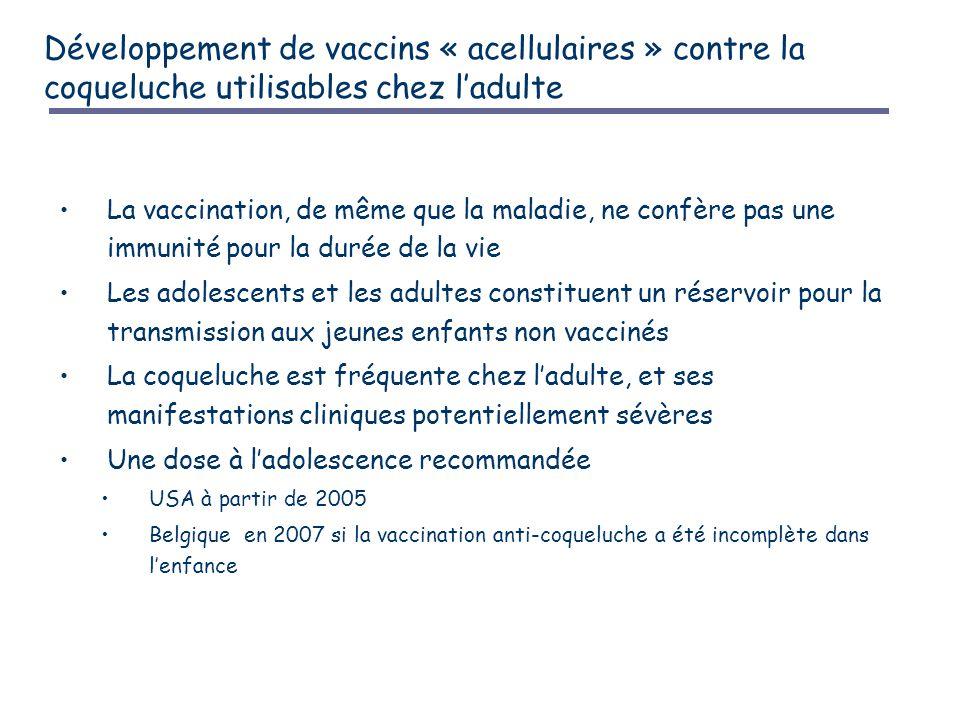 Développement de vaccins « acellulaires » contre la coqueluche utilisables chez l'adulte La vaccination, de même que la maladie, ne confère pas une immunité pour la durée de la vie Les adolescents et les adultes constituent un réservoir pour la transmission aux jeunes enfants non vaccinés La coqueluche est fréquente chez l'adulte, et ses manifestations cliniques potentiellement sévères Une dose à l'adolescence recommandée USA à partir de 2005 Belgique en 2007 si la vaccination anti-coqueluche a été incomplète dans l'enfance