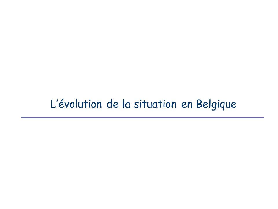 L'évolution de la situation en Belgique