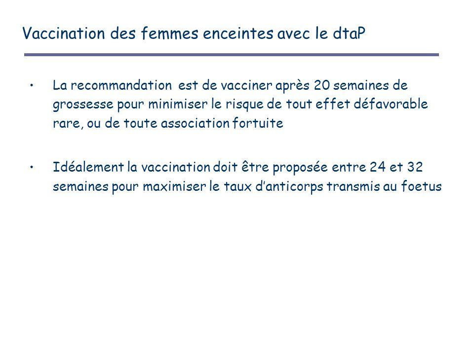 Vaccination des femmes enceintes avec le dtaP La recommandation est de vacciner après 20 semaines de grossesse pour minimiser le risque de tout effet défavorable rare, ou de toute association fortuite Idéalement la vaccination doit être proposée entre 24 et 32 semaines pour maximiser le taux d'anticorps transmis au foetus