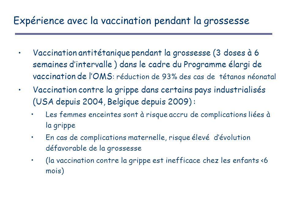 Expérience avec la vaccination pendant la grossesse Vaccination antitétanique pendant la grossesse (3 doses à 6 semaines d'intervalle ) dans le cadre du Programme élargi de vaccination de l'OMS : réduction de 93% des cas de tétanos néonatal Vaccination contre la grippe dans certains pays industrialisés (USA depuis 2004, Belgique depuis 2009) : Les femmes enceintes sont à risque accru de complications liées à la grippe En cas de complications maternelle, risque élevé d'évolution défavorable de la grossesse (la vaccination contre la grippe est inefficace chez les enfants <6 mois)