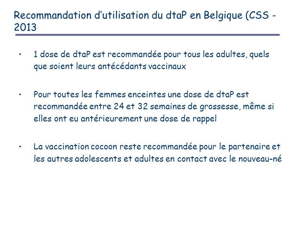 Recommandation d'utilisation du dtaP en Belgique (CSS - 2013 1 dose de dtaP est recommandée pour tous les adultes, quels que soient leurs antécédants vaccinaux Pour toutes les femmes enceintes une dose de dtaP est recommandée entre 24 et 32 semaines de grossesse, même si elles ont eu antérieurement une dose de rappel La vaccination cocoon reste recommandée pour le partenaire et les autres adolescents et adultes en contact avec le nouveau-né