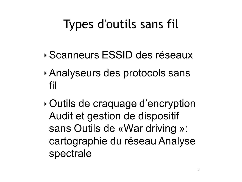 3 Types d outils sans fil ‣ Scanneurs ESSID des réseaux ‣ Analyseurs des protocols sans fil ‣ Outils de craquage d'encryption Audit et gestion de dispositif sans Outils de «War driving »: cartographie du réseau Analyse spectrale