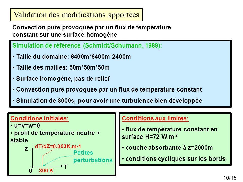 10/15 Simulation de référence (Schmidt/Schumann, 1989): Taille du domaine: 6400m*6400m*2400m Taille des mailles: 50m*50m*50m Surface homogène, pas de relief Convection pure provoquée par un flux de température constant Simulation de 8000s, pour avoir une turbulence bien développée Convection pure provoquée par un flux de température constant sur une surface homogène Conditions aux limites: flux de température constant en surface H=72 W.m -2 couche absorbante à z=2000m conditions cycliques sur les bords Validation des modifications apportées Conditions initiales: u=v=w=0 profil de température neutre + stable z T 300 K dT/dZ=0.003K.m-1 0 Petites perturbations
