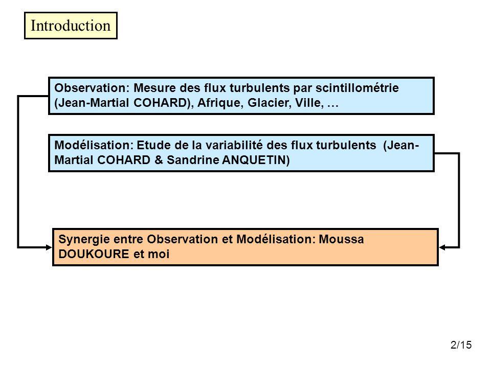 2/15 Introduction Observation: Mesure des flux turbulents par scintillométrie (Jean-Martial COHARD), Afrique, Glacier, Ville, … Modélisation: Etude de