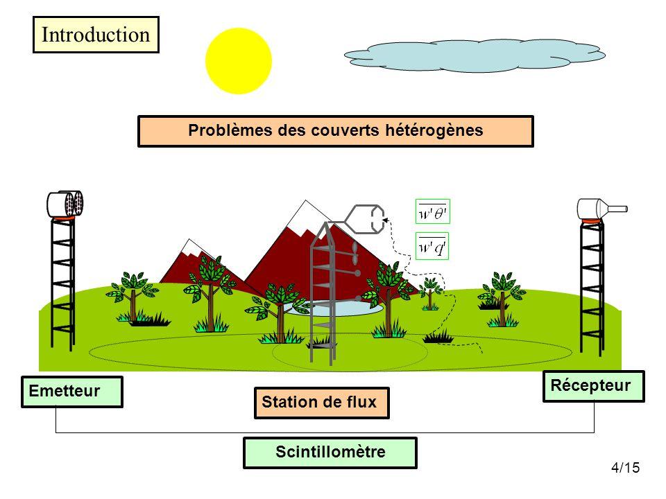 4/15 Station de flux Récepteur Emetteur Scintillomètre Problèmes des couverts hétérogènes Introduction