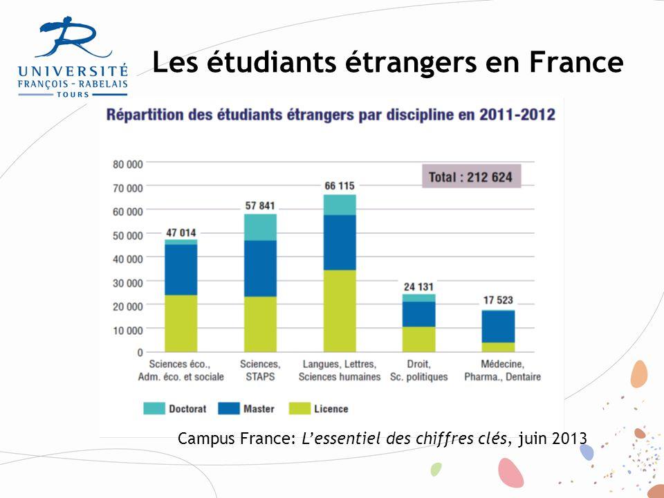 Plus de 23000 étudiants inscrits en 2012-2013 dont 2700 étudiants de nationalité étrangère (123 nationalités différentes) 12% des étudiants de l'Université Les étudiants étrangers à Tours