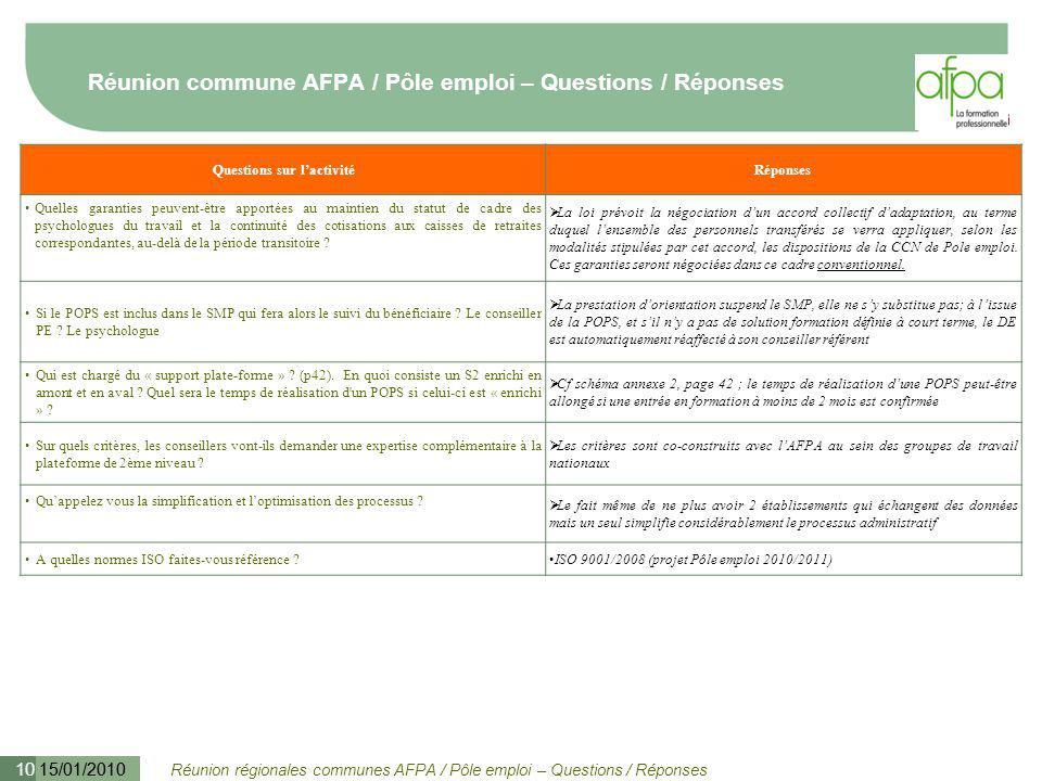 Réunion régionales communes AFPA / Pôle emploi – Questions / Réponses 15/01/2010 10 Réunion commune AFPA / Pôle emploi – Questions / Réponses Question