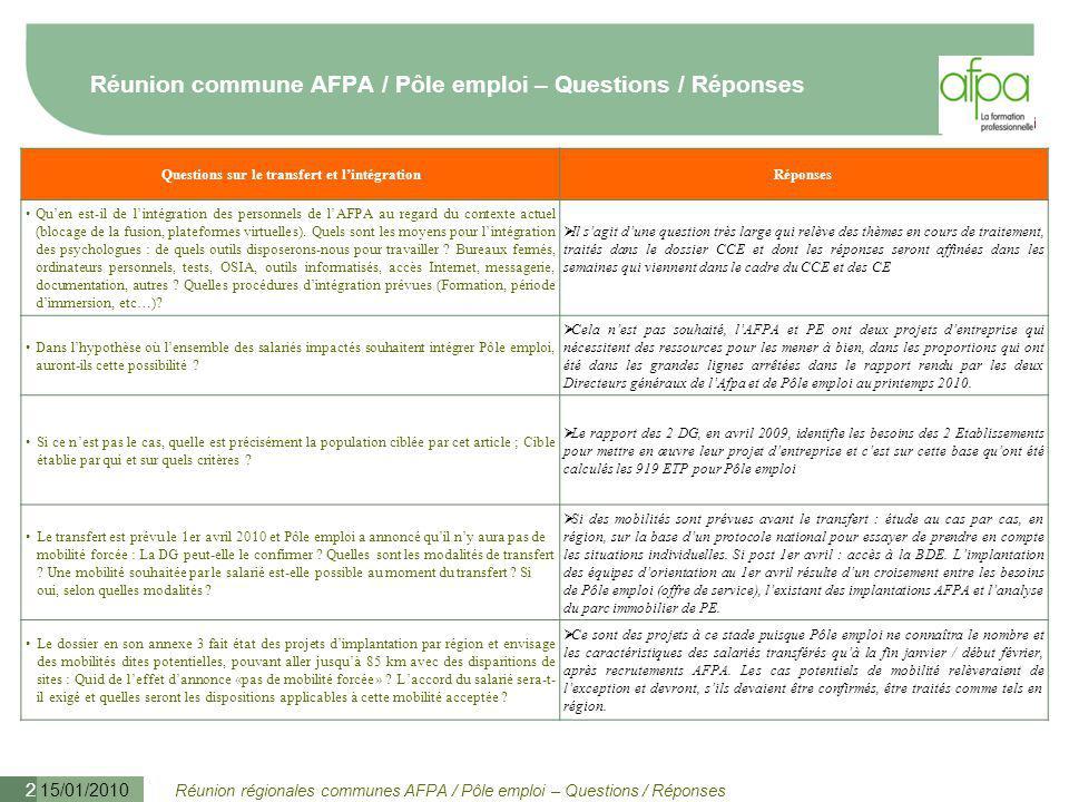 Réunion régionales communes AFPA / Pôle emploi – Questions / Réponses 15/01/2010 3 Réunion commune AFPA / Pôle emploi – Questions / Réponses Questions sur le transfert et l'intégrationRéponses Y a-t-il une mobilité géographique possible à Pôle Emploi et selon quelles modalités .