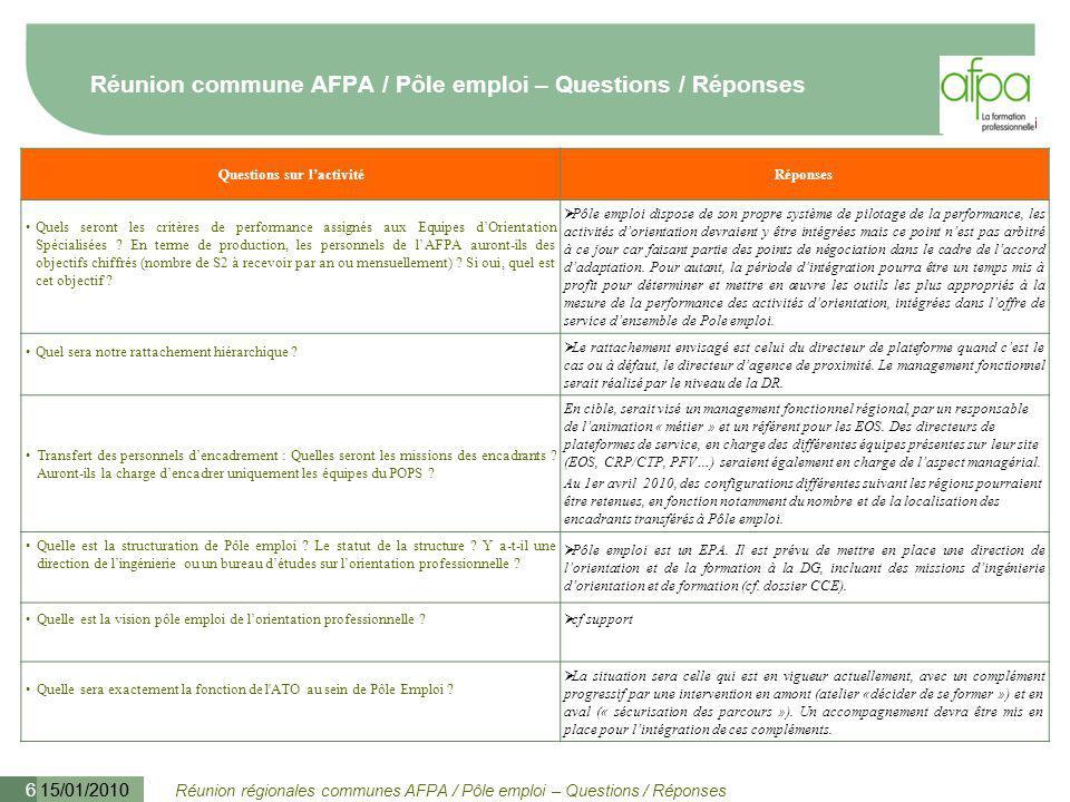 Réunion régionales communes AFPA / Pôle emploi – Questions / Réponses 15/01/2010 7 Réunion commune AFPA / Pôle emploi – Questions / Réponses Questions sur l'activitéRéponses  Quels sont les droits des salariés en matière de formation professionnelle ou personnelle .