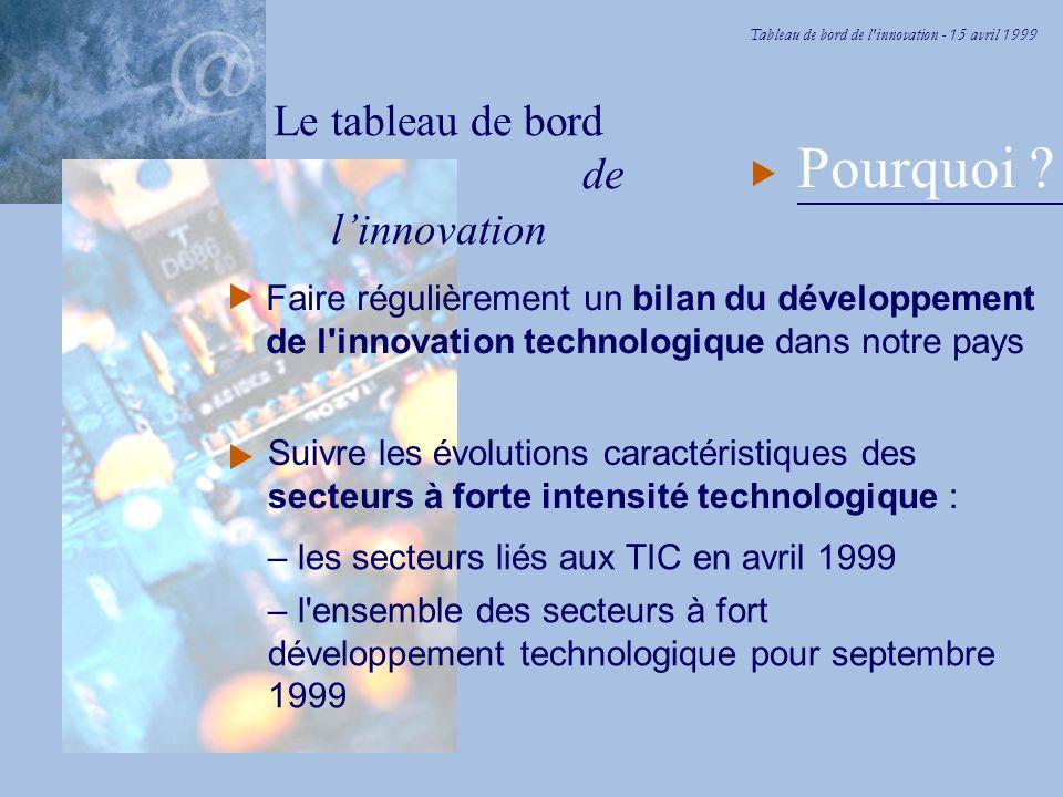 Tableau de bord de l innovation - 15 avril 1999 Comment .