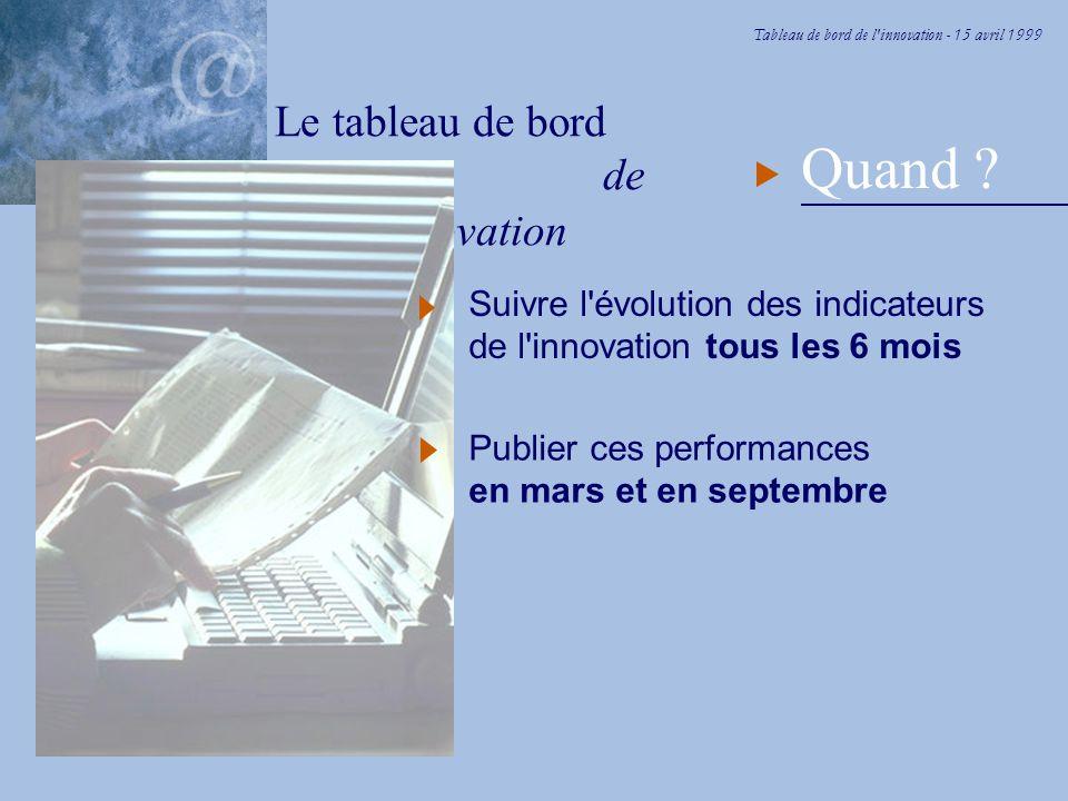 Tableau de bord de l innovation - 15 avril 1999 Qui .