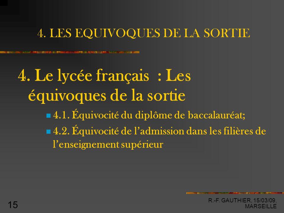 R.-F. GAUTHIER, 15/03/09, MARSEILLE 15 4. LES EQUIVOQUES DE LA SORTIE 4.