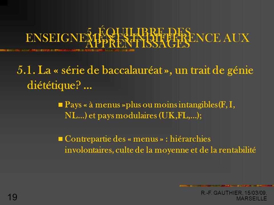 R.-F. GAUTHIER, 15/03/09, MARSEILLE 19 5.