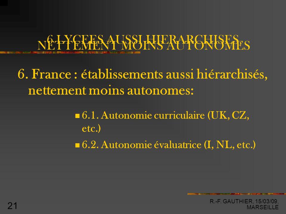 R.-F. GAUTHIER, 15/03/09, MARSEILLE 21 6 LYCEES AUSSI HIERARCHISES, NETTEMENT MOINS AUTONOMES 6.