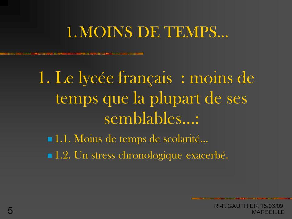 R.-F. GAUTHIER, 15/03/09, MARSEILLE 5 1. MOINS DE TEMPS… 1.