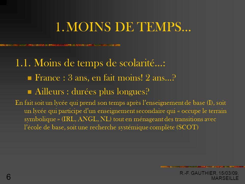 R.-F. GAUTHIER, 15/03/09, MARSEILLE 6 1. MOINS DE TEMPS… 1.1.
