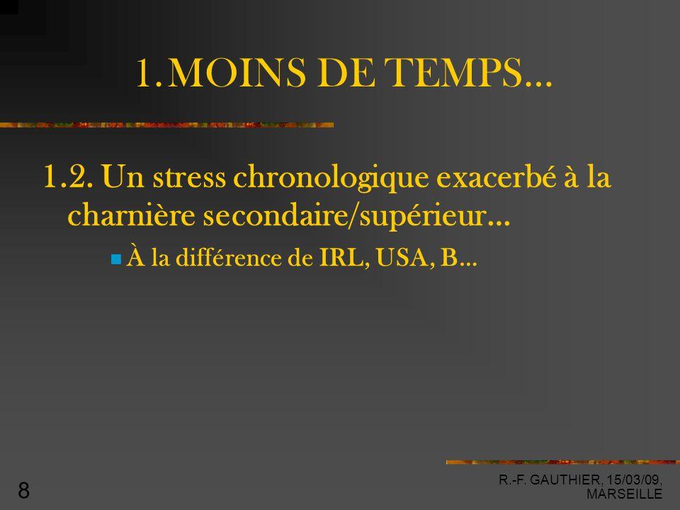 R.-F. GAUTHIER, 15/03/09, MARSEILLE 8 1. MOINS DE TEMPS… 1.2.