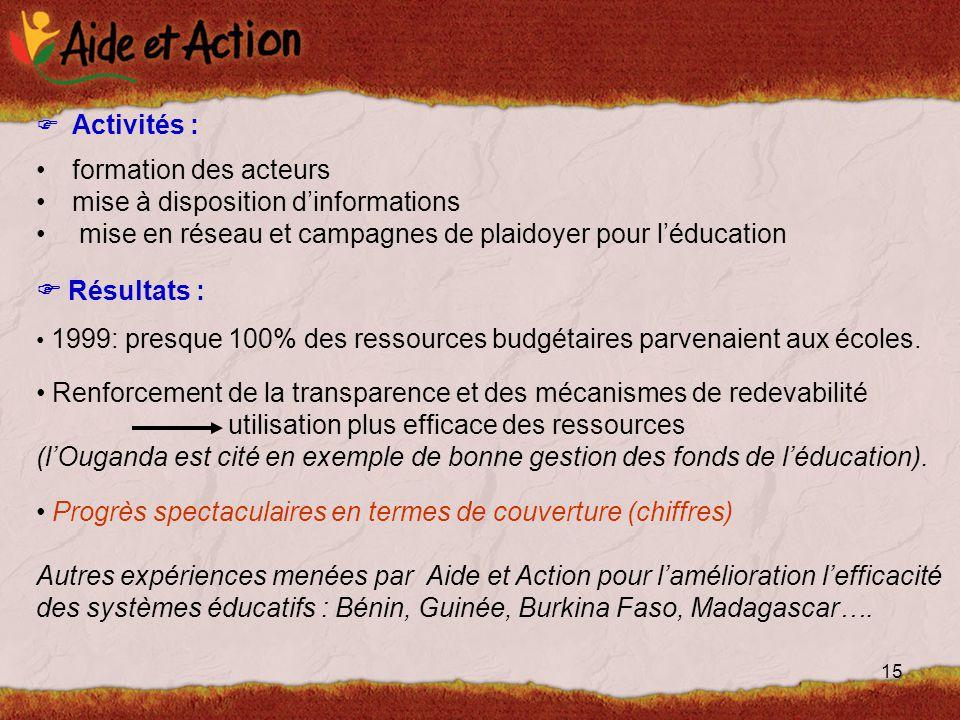 15  Activités : formation des acteurs mise à disposition d'informations mise en réseau et campagnes de plaidoyer pour l'éducation  Résultats : 1999: presque 100% des ressources budgétaires parvenaient aux écoles.