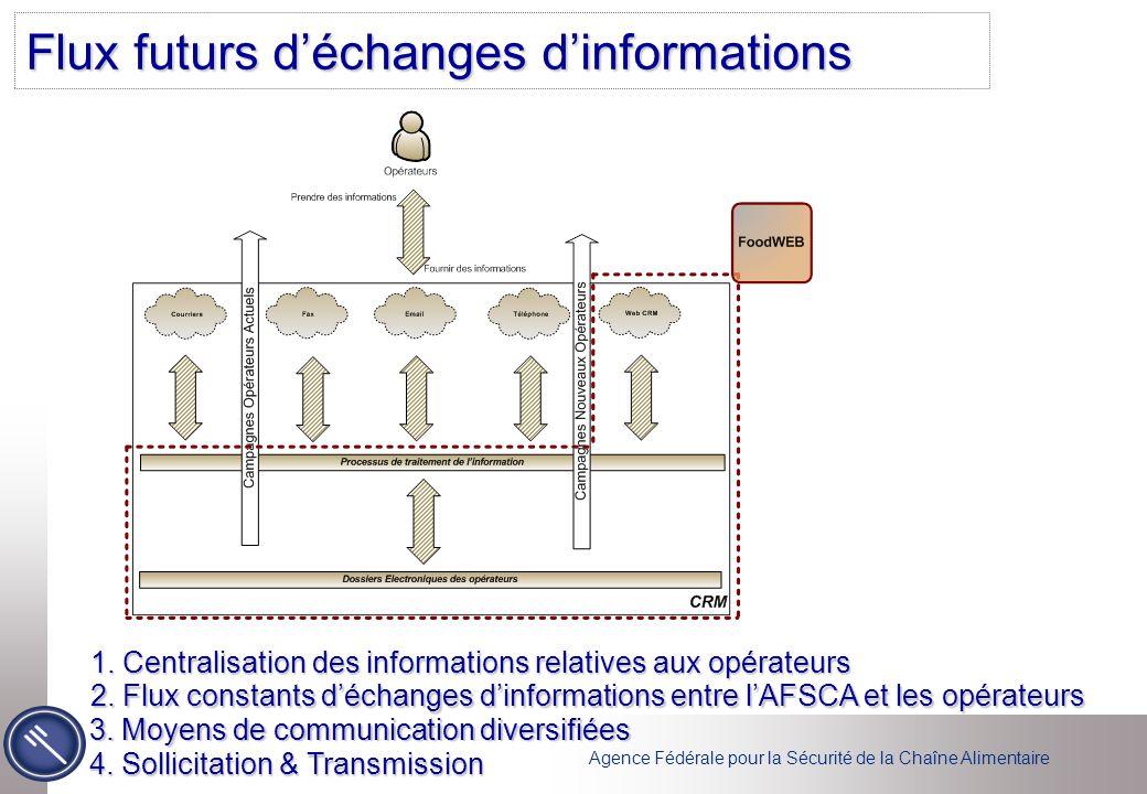 Flux futurs d'échanges d'informations 1. Centralisation des informations relatives aux opérateurs 3. Moyens de communication diversifiées 2. Flux cons