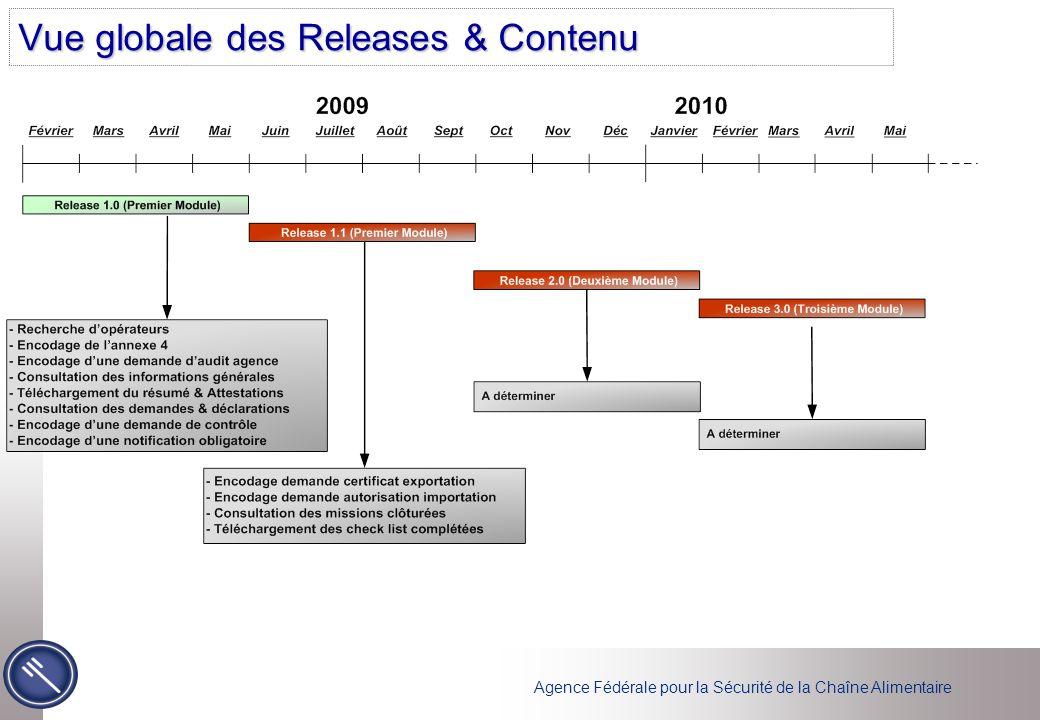 Agence Fédérale pour la Sécurité de la Chaîne Alimentaire Vue globale des Releases & Contenu