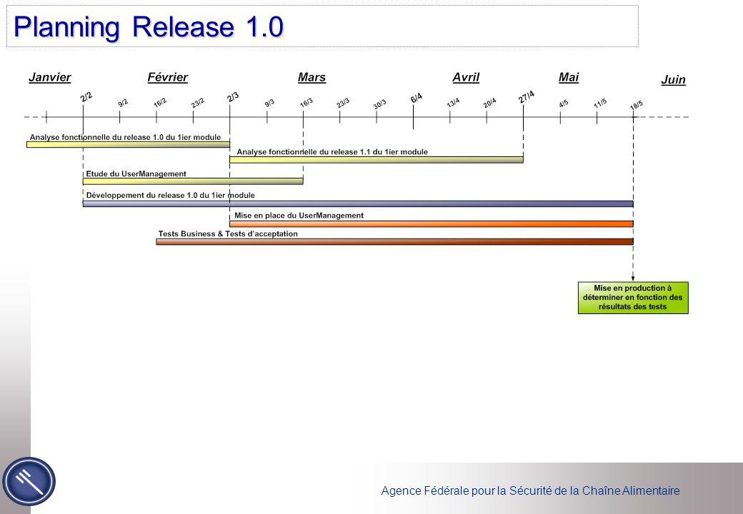 Agence Fédérale pour la Sécurité de la Chaîne Alimentaire Planning Release 1.0