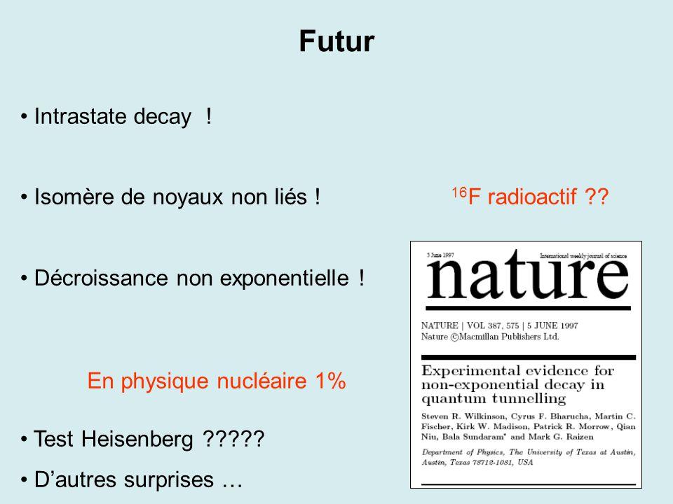 Intrastate decay ! Isomère de noyaux non liés ! 16 F radioactif ?? Décroissance non exponentielle ! Test Heisenberg ????? D'autres surprises … Futur E