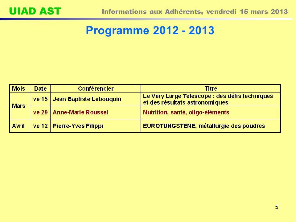 UIAD AST Informations aux Adhérents, vendredi 15 mars 2013 6 Visites 2012 - 2013