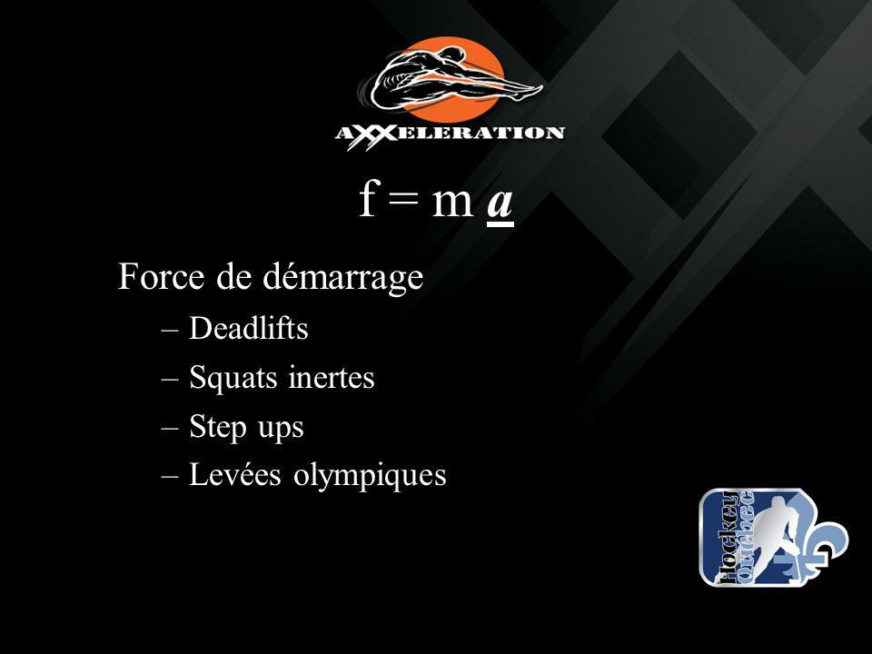 f = m a Force de démarrage –Deadlifts –Squats inertes –Step ups –Levées olympiques