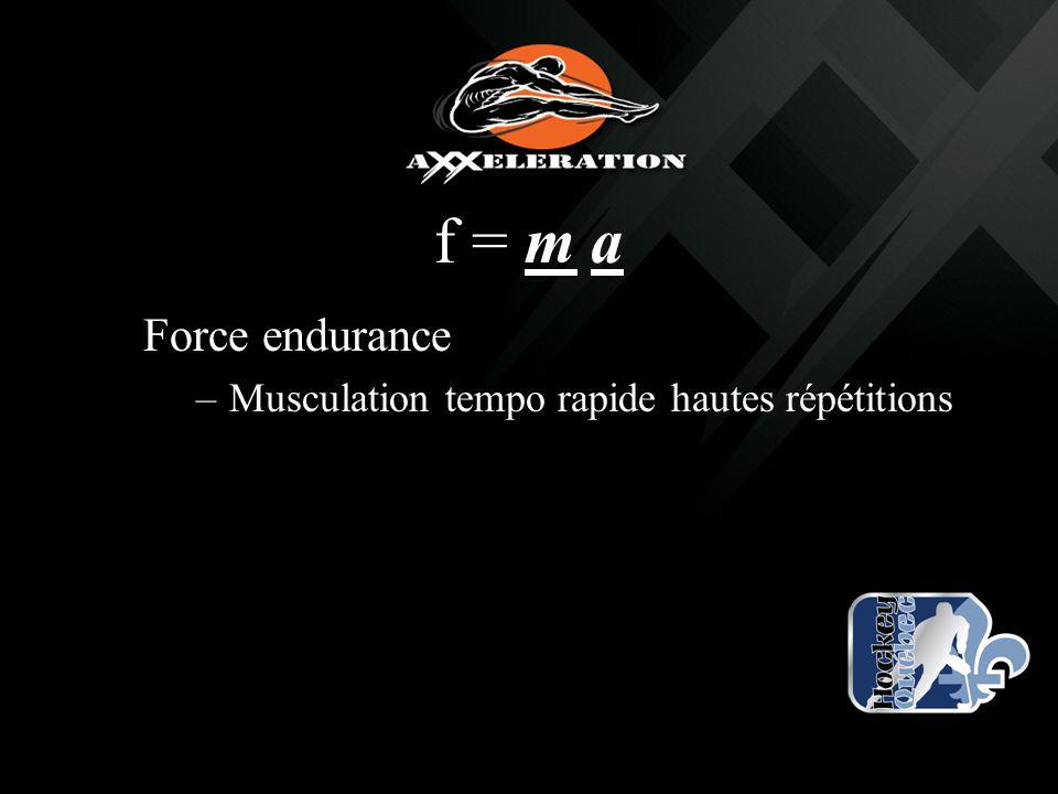 f = m a Force endurance –Musculation tempo rapide hautes répétitions