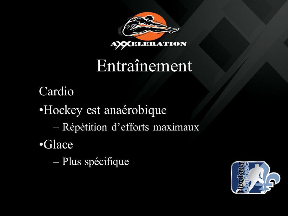 Entraînement Cardio Hockey est anaérobique –Répétition d'efforts maximaux Glace –Plus spécifique