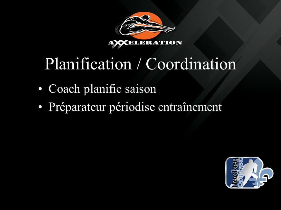 Planification / Coordination Coach planifie saison Préparateur périodise entraînement