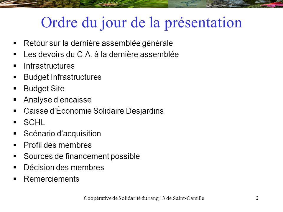Coopérative de Solidarité du rang 13 de Saint-Camille13 Budget infrastructures