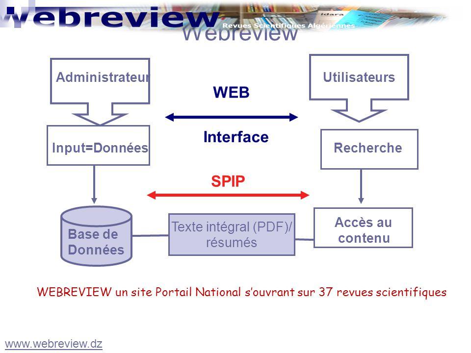 Webreview Administrateur Input=Données Base de Données Texte intégral (PDF)/ résumés Utilisateurs Recherche Accès au contenu WEBREVIEW un site Portail