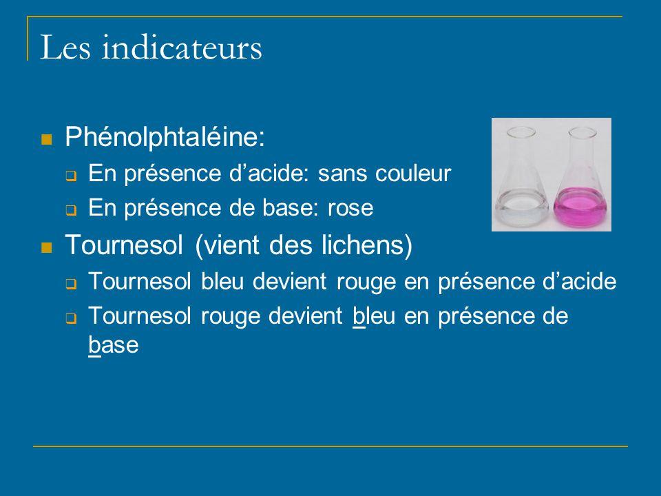 Les indicateurs Phénolphtaléine:  En présence d'acide: sans couleur  En présence de base: rose Tournesol (vient des lichens)  Tournesol bleu devien