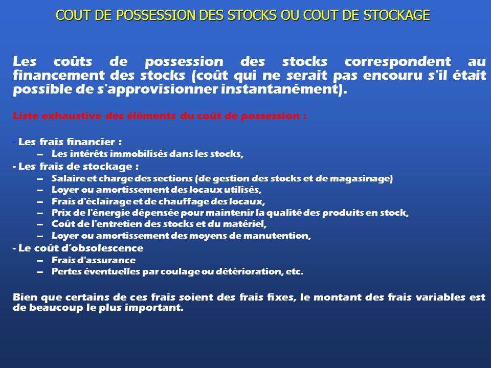 Les coûts de possession des stocks correspondent au financement des stocks (coût qui ne serait pas encouru s'il était possible de s'approvisionner ins