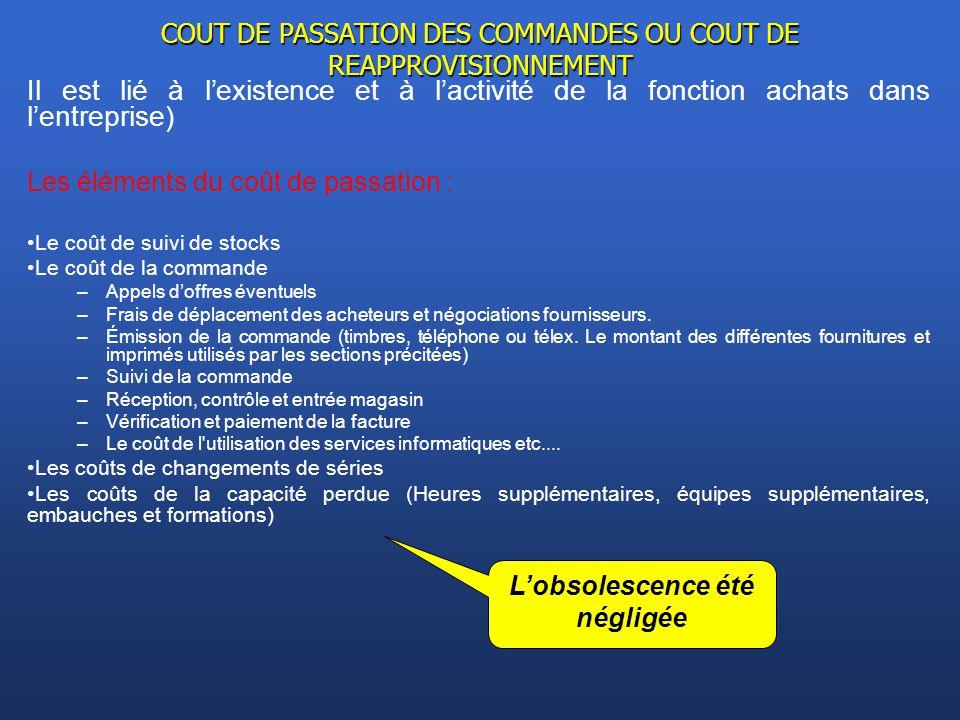 Il est lié à l'existence et à l'activité de la fonction achats dans l'entreprise) Les éléments du coût de passation : Le coût de suivi de stocks Le co