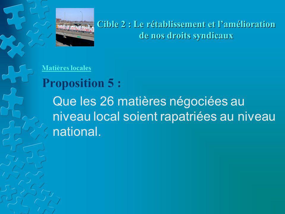Matières locales Proposition 5 : Que les 26 matières négociées au niveau local soient rapatriées au niveau national. Cible 2 : Le rétablissement et l'