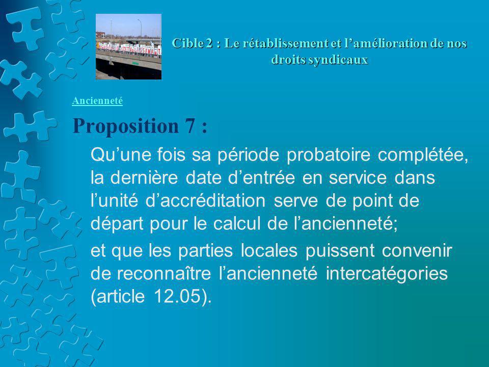 Ancienneté Proposition 7 : Qu'une fois sa période probatoire complétée, la dernière date d'entrée en service dans l'unité d'accréditation serve de point de départ pour le calcul de l'ancienneté; et que les parties locales puissent convenir de reconnaître l'ancienneté intercatégories (article 12.05).