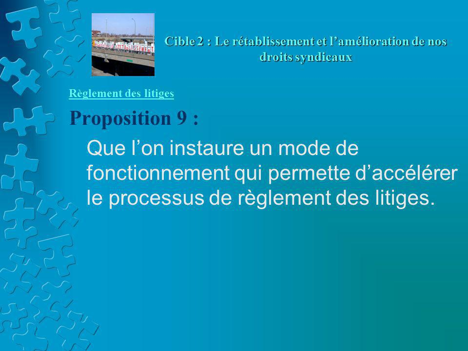 Règlement des litiges Proposition 9 : Que l'on instaure un mode de fonctionnement qui permette d'accélérer le processus de règlement des litiges. Cibl