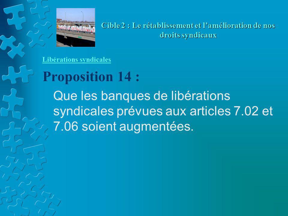 Libérations syndicales Proposition 14 : Que les banques de libérations syndicales prévues aux articles 7.02 et 7.06 soient augmentées. Cible 2 : Le ré