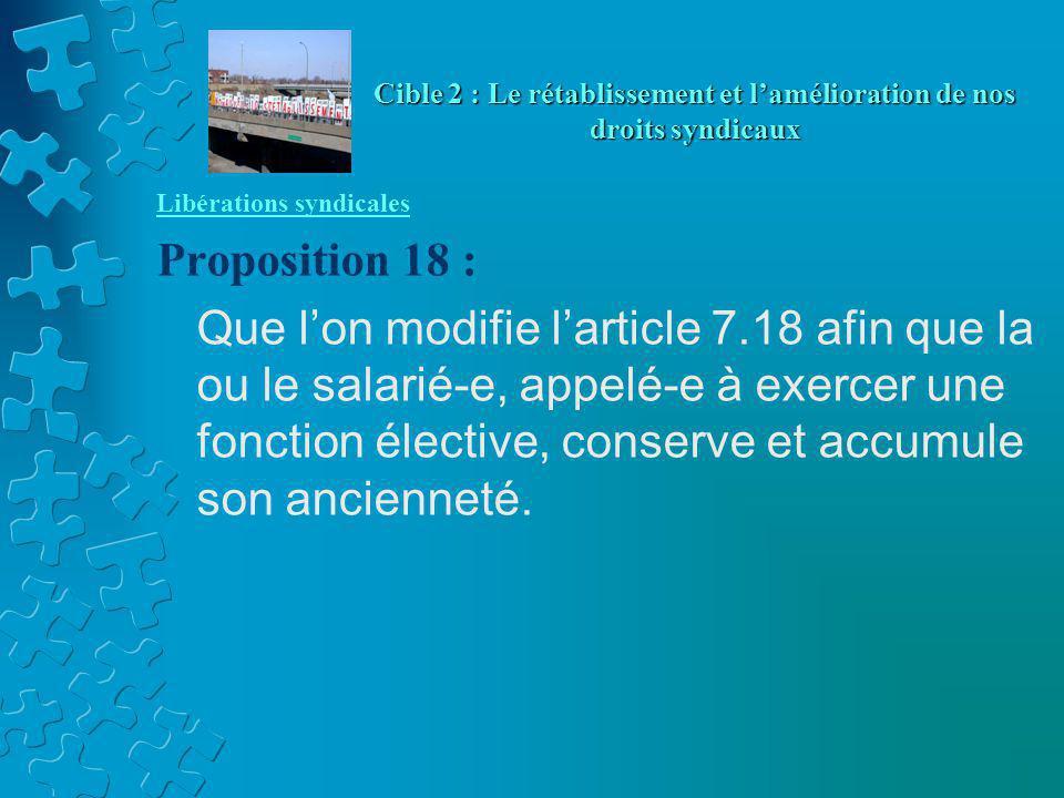 Libérations syndicales Proposition 18 : Que l'on modifie l'article 7.18 afin que la ou le salarié-e, appelé-e à exercer une fonction élective, conserve et accumule son ancienneté.